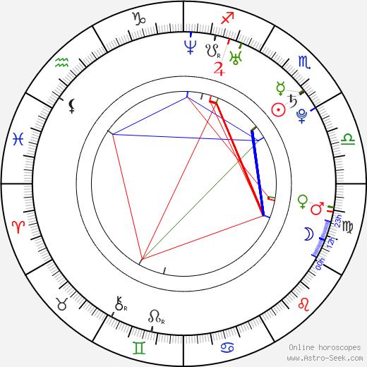 Black Diamond день рождения гороскоп, Black Diamond Натальная карта онлайн