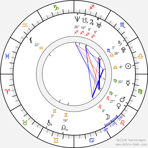 Bo-ra Hwang birth chart, biography, wikipedia 2018, 2019