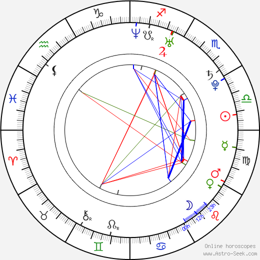 Bo-ra Hwang astro natal birth chart, Bo-ra Hwang horoscope, astrology