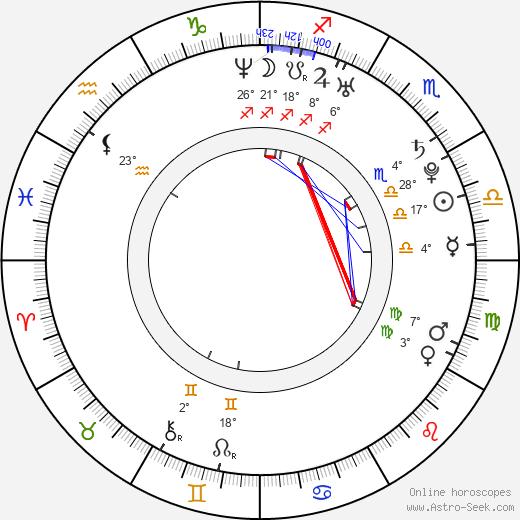 Bradley James birth chart, biography, wikipedia 2018, 2019