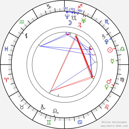 Bradley James astro natal birth chart, Bradley James horoscope, astrology