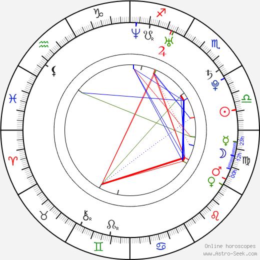 Carlucci Weyant tema natale, oroscopo, Carlucci Weyant oroscopi gratuiti, astrologia