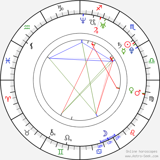 Caro Lenssen astro natal birth chart, Caro Lenssen horoscope, astrology