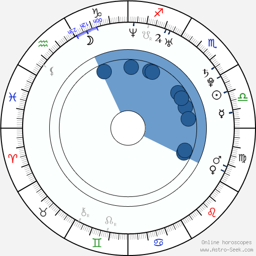 Clement Tang wikipedia, horoscope, astrology, instagram