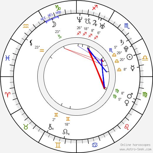 Clement Tang birth chart, biography, wikipedia 2019, 2020