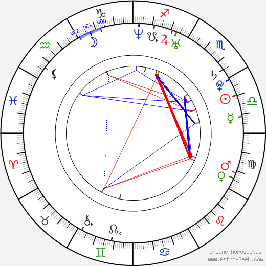 Clement Tang astro natal birth chart, Clement Tang horoscope, astrology