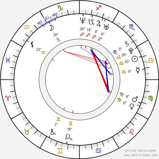 David Oakes birth chart, biography, wikipedia 2018, 2019