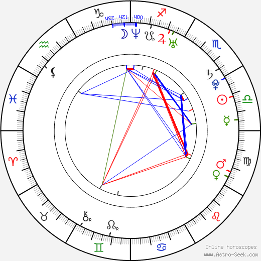 David Šír astro natal birth chart, David Šír horoscope, astrology