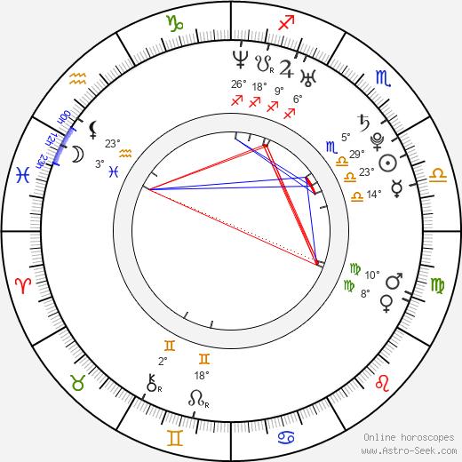 Felicity Jones birth chart, biography, wikipedia 2019, 2020