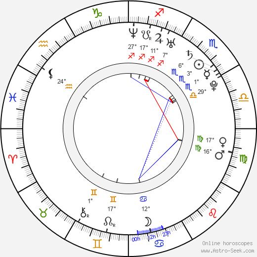 Jamie Yeates birth chart, biography, wikipedia 2019, 2020