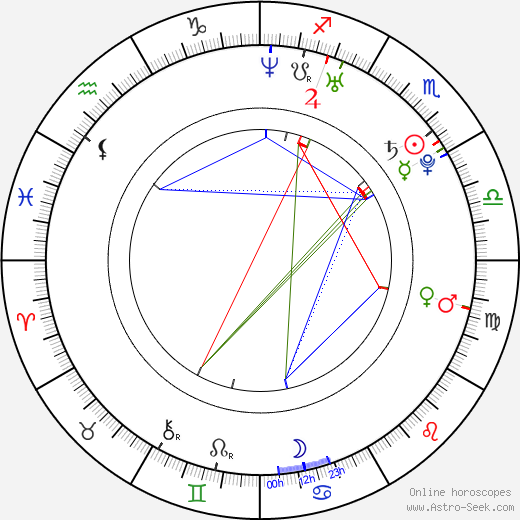Jamie Yeates astro natal birth chart, Jamie Yeates horoscope, astrology