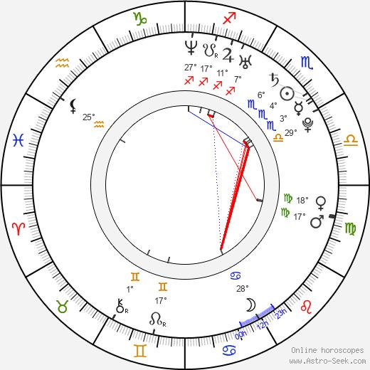 Jesse Corpus III birth chart, biography, wikipedia 2020, 2021