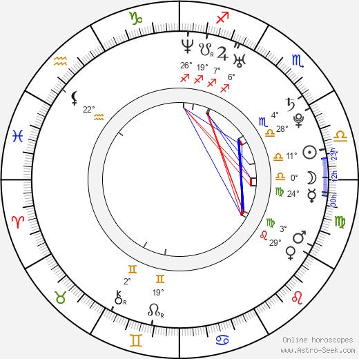 Jesse Eisenberg birth chart, biography, wikipedia 2020, 2021