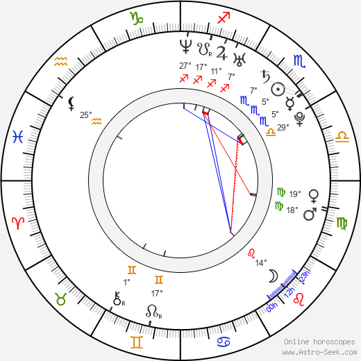 Johnny Lewis birth chart, biography, wikipedia 2018, 2019