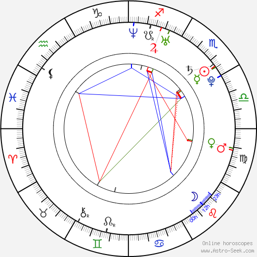 Johnny Lewis astro natal birth chart, Johnny Lewis horoscope, astrology