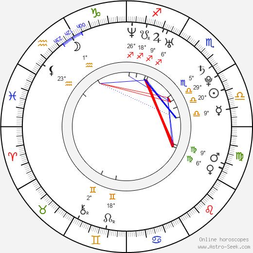 Jonathan Chesner birth chart, biography, wikipedia 2018, 2019