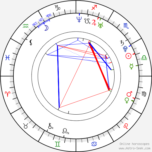 Jonathan Chesner astro natal birth chart, Jonathan Chesner horoscope, astrology