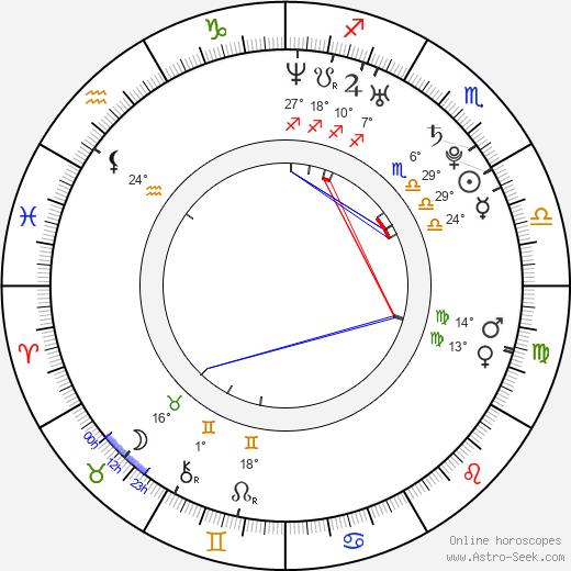 Kıvanç Tatlıtuğ birth chart, biography, wikipedia 2019, 2020