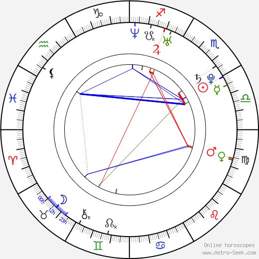 Kıvanç Tatlıtuğ birth chart, Kıvanç Tatlıtuğ astro natal horoscope, astrology