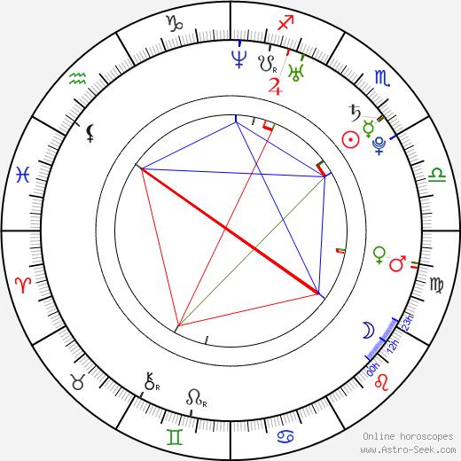 Lara McAllen tema natale, oroscopo, Lara McAllen oroscopi gratuiti, astrologia