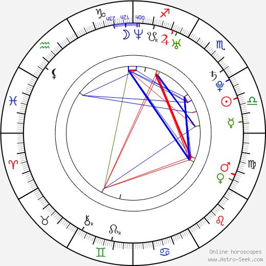 Lee Donoghue день рождения гороскоп, Lee Donoghue Натальная карта онлайн