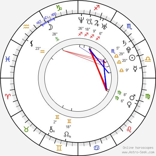 Lin Dan birth chart, biography, wikipedia 2020, 2021