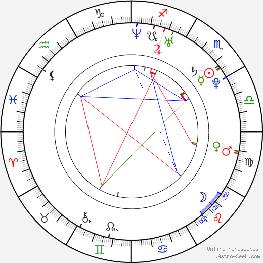 Matthew Weston astro natal birth chart, Matthew Weston horoscope, astrology