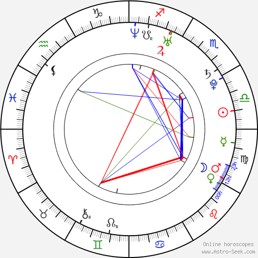 Meghan Heffern astro natal birth chart, Meghan Heffern horoscope, astrology