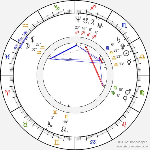 Michelle Ang birth chart, biography, wikipedia 2019, 2020