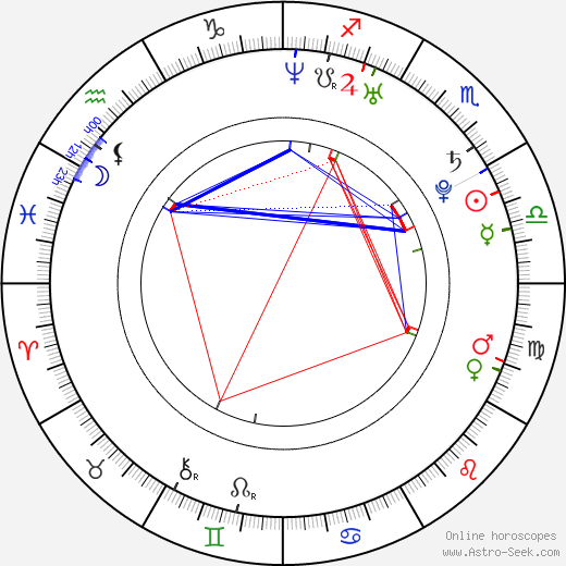 Michelle Ang astro natal birth chart, Michelle Ang horoscope, astrology