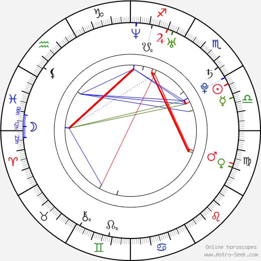 Rebecca Ferguson astro natal birth chart, Rebecca Ferguson horoscope, astrology