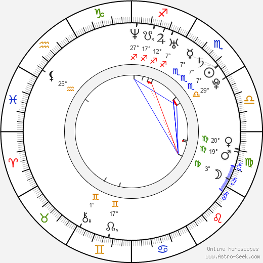 Ria Sommerfeld birth chart, biography, wikipedia 2019, 2020
