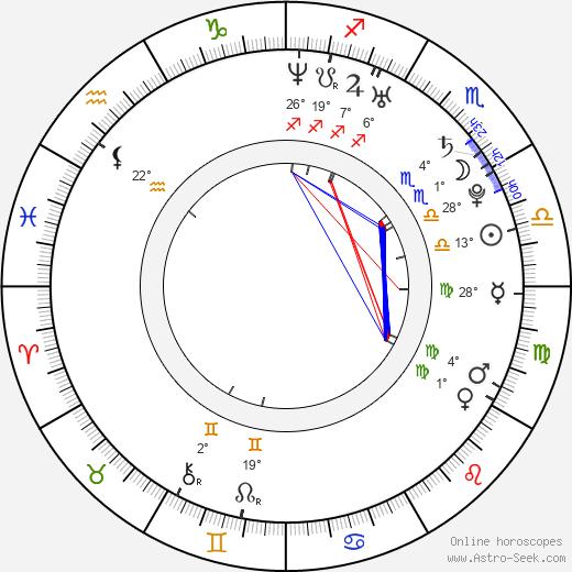 Scottie Upshall birth chart, biography, wikipedia 2019, 2020