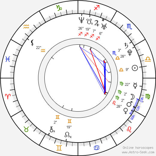Tessa Thompson birth chart, biography, wikipedia 2019, 2020