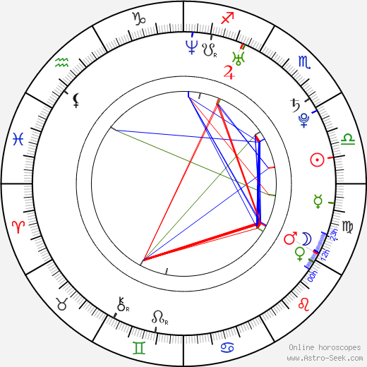 Tessa Thompson birth chart, Tessa Thompson astro natal horoscope, astrology