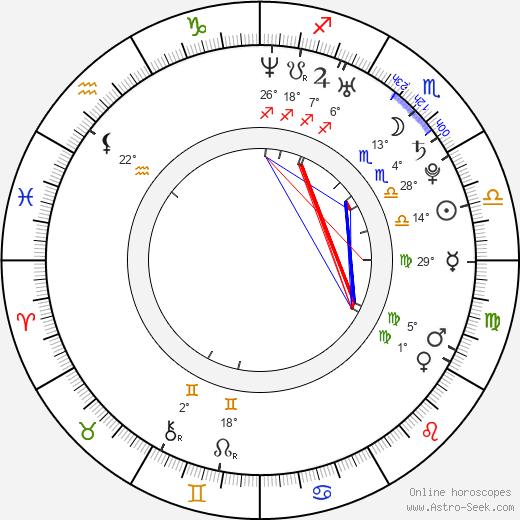 Travis Pastrana birth chart, biography, wikipedia 2020, 2021