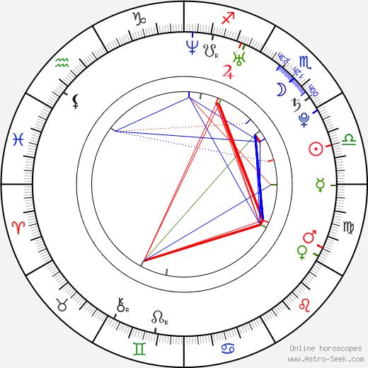 Travis Pastrana astro natal birth chart, Travis Pastrana horoscope, astrology