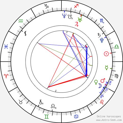 Trine Stårup astro natal birth chart, Trine Stårup horoscope, astrology