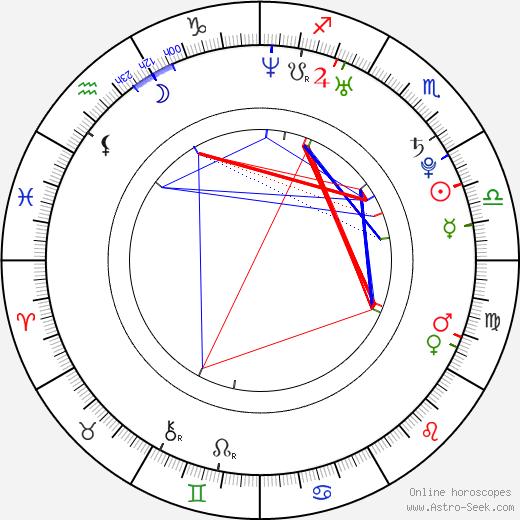 Vanessa Lane день рождения гороскоп, Vanessa Lane Натальная карта онлайн