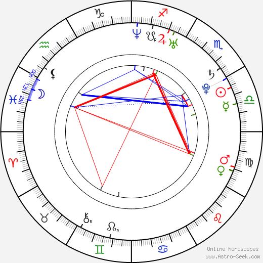 Vanessa Libertad Garcia birth chart, Vanessa Libertad Garcia astro natal horoscope, astrology
