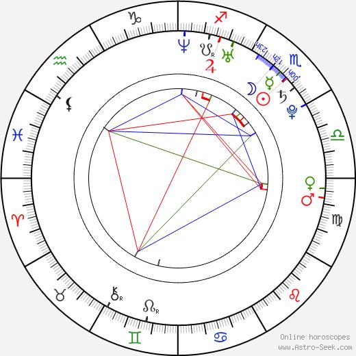 Alexa Chung tema natale, oroscopo, Alexa Chung oroscopi gratuiti, astrologia