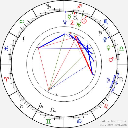 Arjay Smith astro natal birth chart, Arjay Smith horoscope, astrology