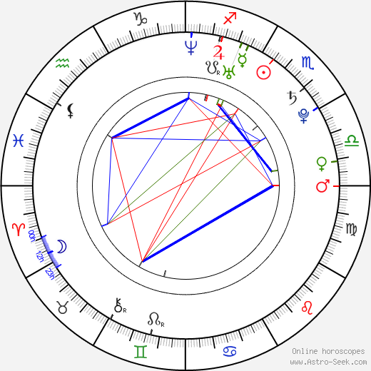 Cha Hyeon-jeong birth chart, Cha Hyeon-jeong astro natal horoscope, astrology