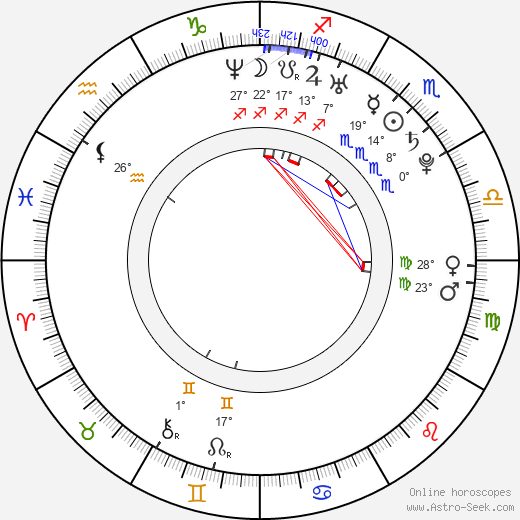 Chris Rankin birth chart, biography, wikipedia 2017, 2018