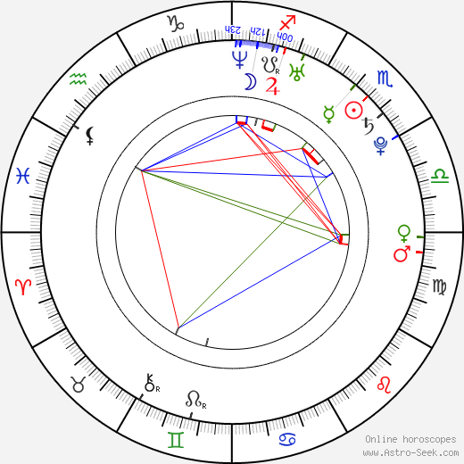 Chris Rankin astro natal birth chart, Chris Rankin horoscope, astrology