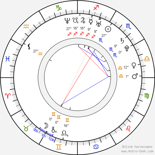 Darcy Donavan birth chart, biography, wikipedia 2017, 2018