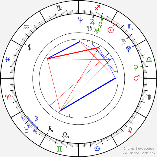Дарья Вербова Daria Werbowy день рождения гороскоп, Daria Werbowy Натальная карта онлайн