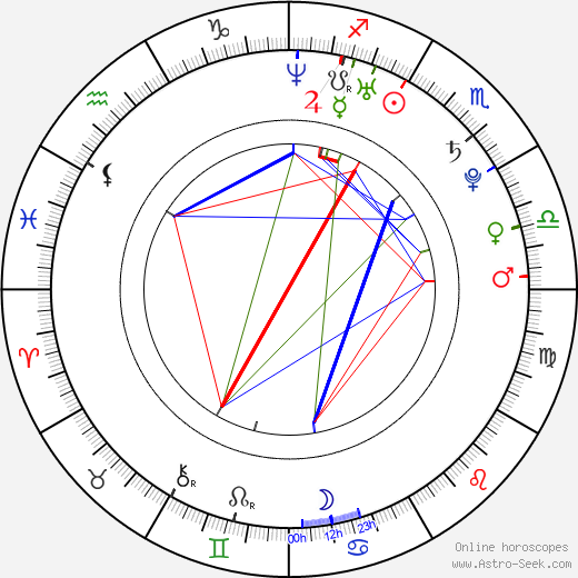 Gaston Dalmau tema natale, oroscopo, Gaston Dalmau oroscopi gratuiti, astrologia