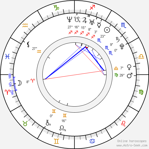 Gus Carr birth chart, biography, wikipedia 2019, 2020