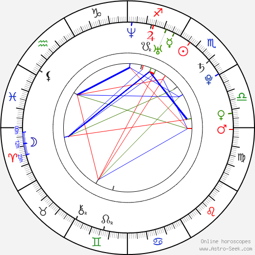 Gus Carr birth chart, Gus Carr astro natal horoscope, astrology
